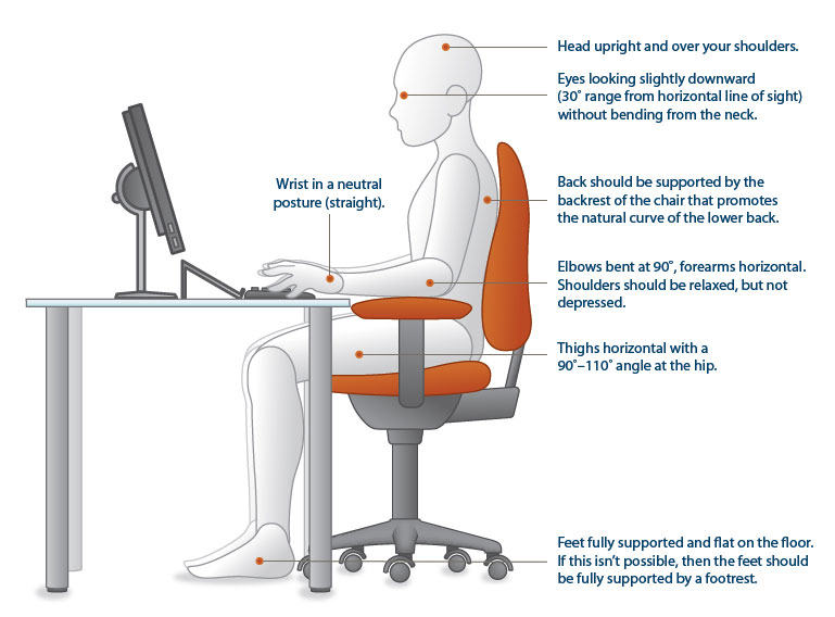 Your Workstation Pilatesway